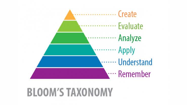Proctortrack bloom's taxonomy for online proctored exams. edx proctored exam, online proctored exam cheating, ati test bank proctored, proctored testing centers near me, proctored exams near me